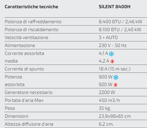 Caratteristiche tecniche Condizionatore per Camper Telair Silent 8400H