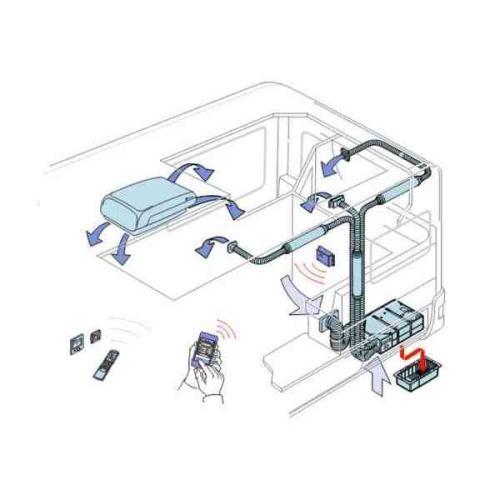 Condizionatore per Camper Truma Aventa Comfort