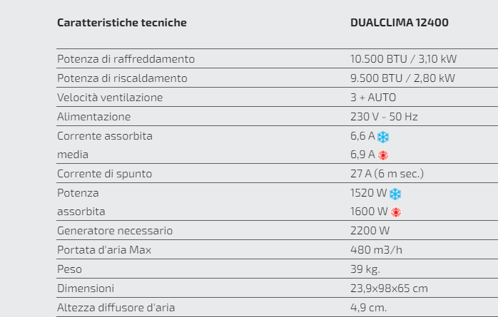 Caratteristiche tecniche Condizionatore per Camper Teleco DualClima 12400H