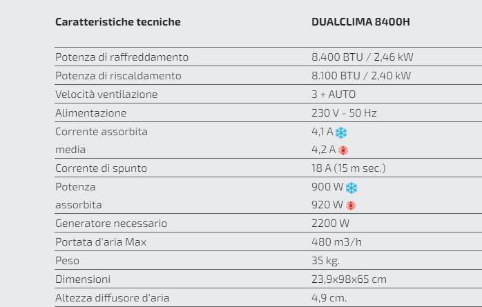 Caratteristiche tecniche Condizionatore per Camper Teleco DualClima 8400H