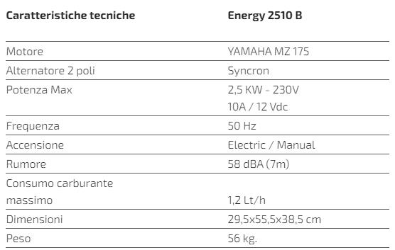 Caratteristiche Tecniche Generatore a Benzina per Camper Telair Energy 2510B YAMAHA