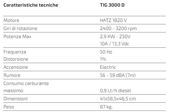Caratteristiche Tecniche Generatore a Diesel Inverter per Camper Telair TIG 3000D