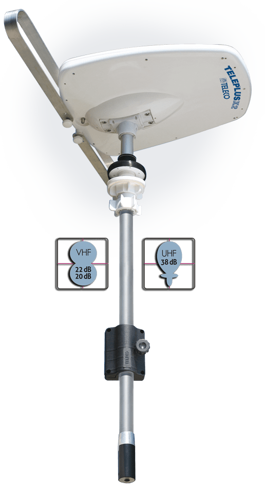 Antenna Digitale Terrestre Teleco Teleplus X2